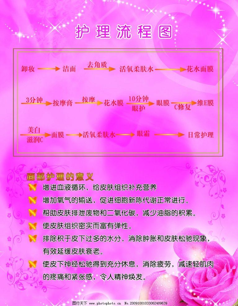 护理流程图 玫瑰 珍珠 玫瑰花瓣 美容 面部护理意义 爱心 背景 夏日冰