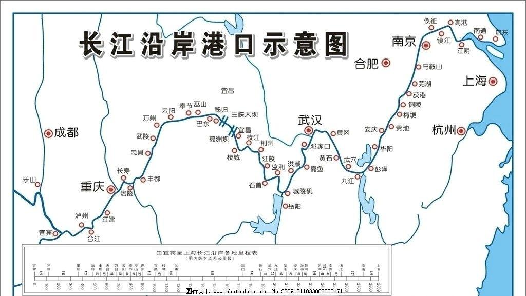 长江沿岸港口示意图 长江 沿岸 港口 示意图 cdr矢量图 平面图 矢量