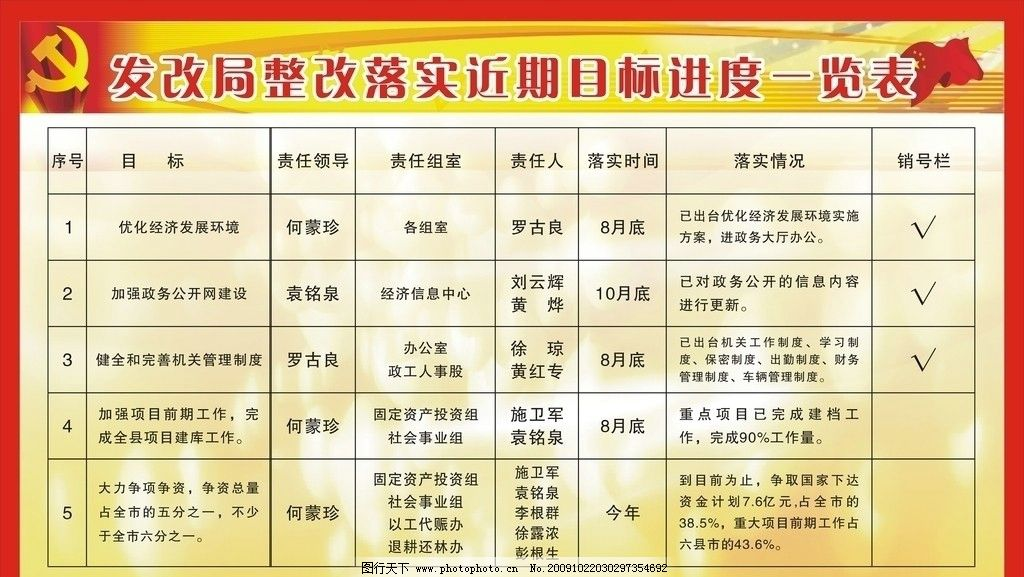 目标进度一览表 党标志 旗 黄色背景 展板模板 广告设计 矢量 cdr
