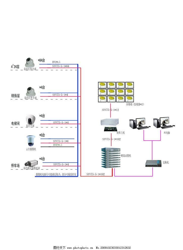 监控系统拓扑图 安防监控系统图