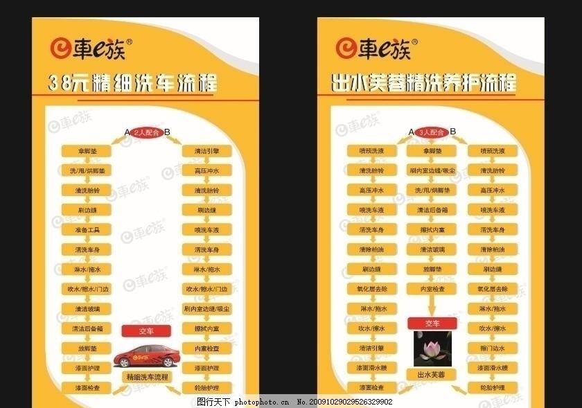 洗车流程图 车 洗车 广告设计 矢量 cdr