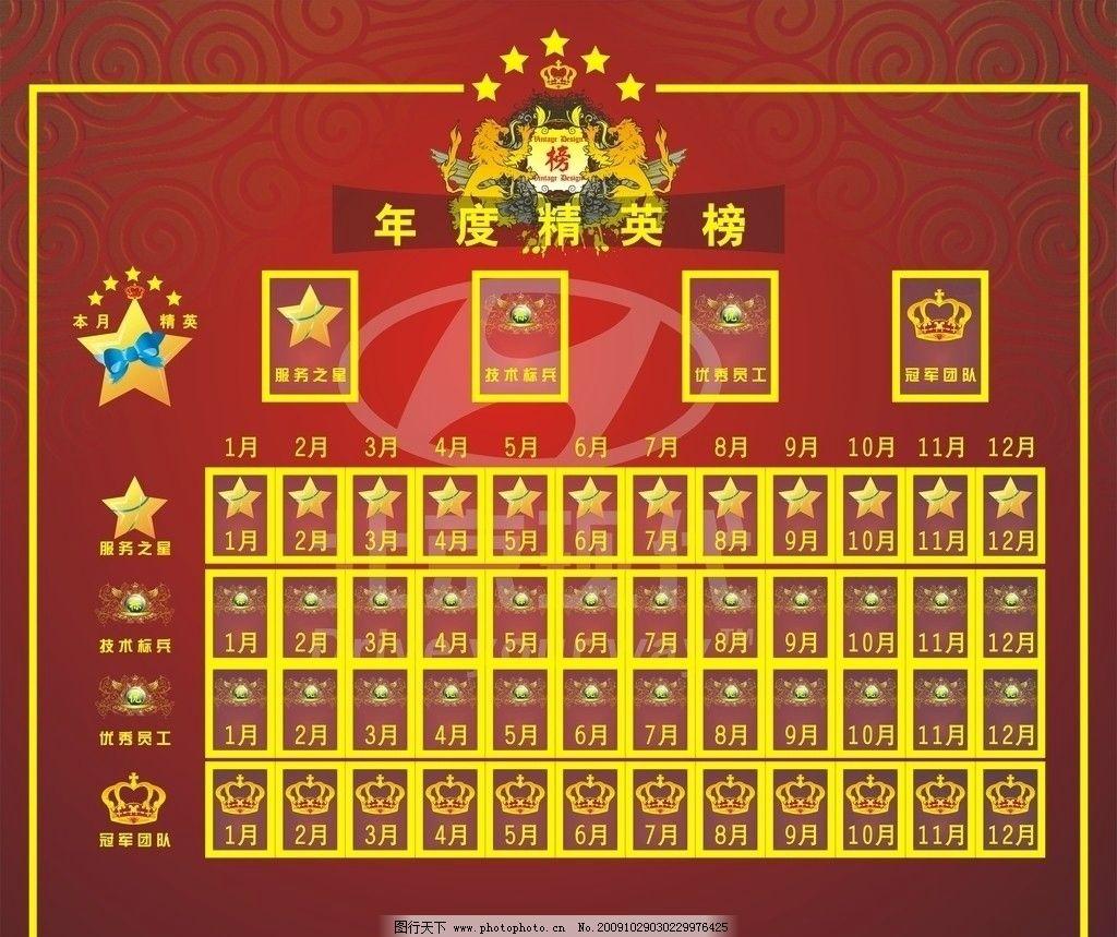 光荣榜 公司销售业绩光荣榜 展板模板 广告设计 矢量 cdr