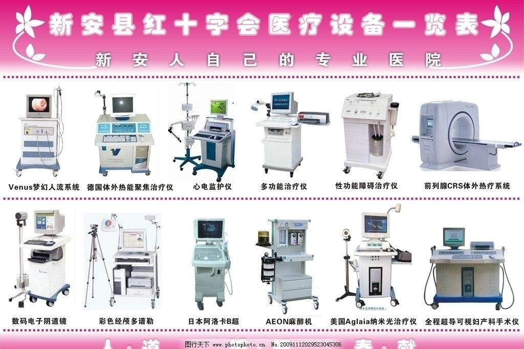 医疗仪器 医院广告 医疗广告 男科妇科 综合科室 广告设计 矢量