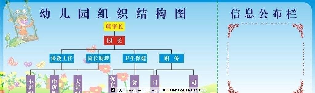 幼儿园织组结构图图片
