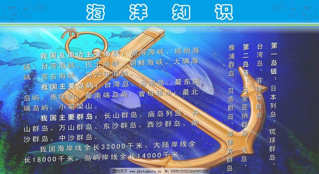 海洋知识展板图片