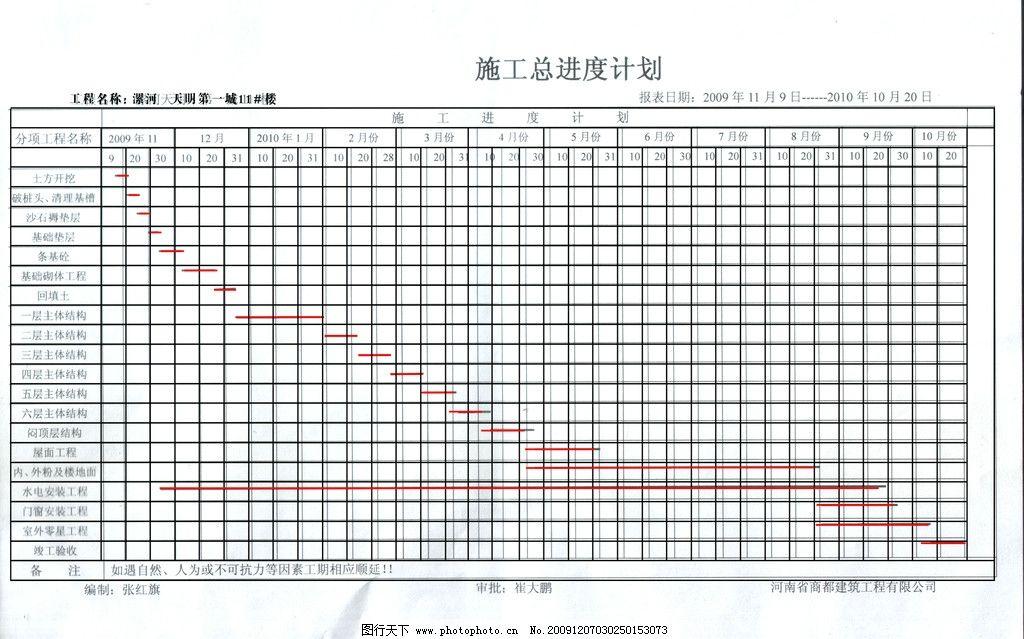 施工进度表 表格 展板模板 广告设计模板 源文件 200dpi psd