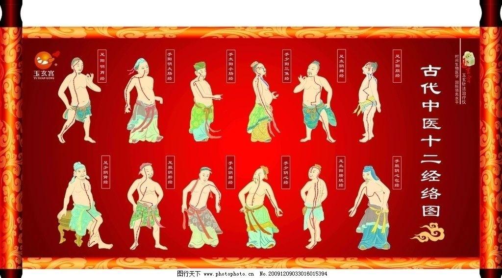 针炙 人体经络穴位图 养生 古代人物 玉玄宫 画轴 临时 源文件