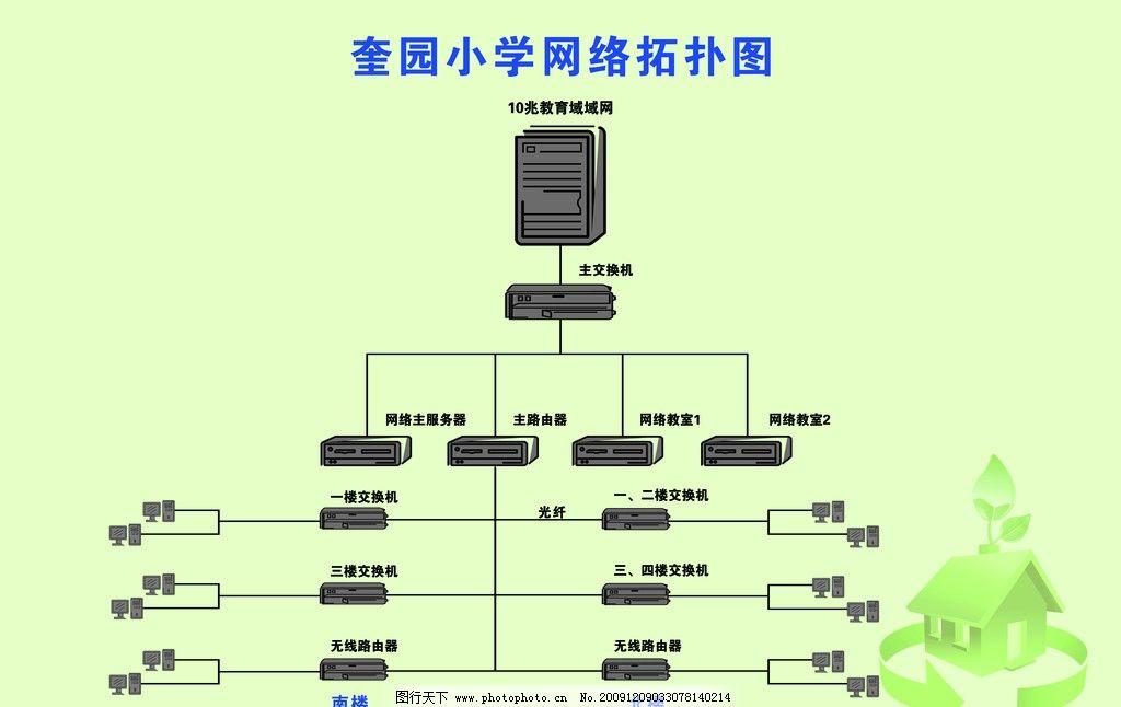 网络拓扑图图片