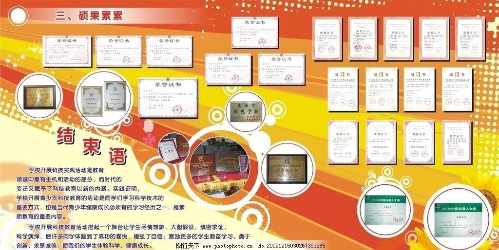 科技活动 点点 圈圈 学校宣传栏 学校展板 结束语 科技展板 中学 展板