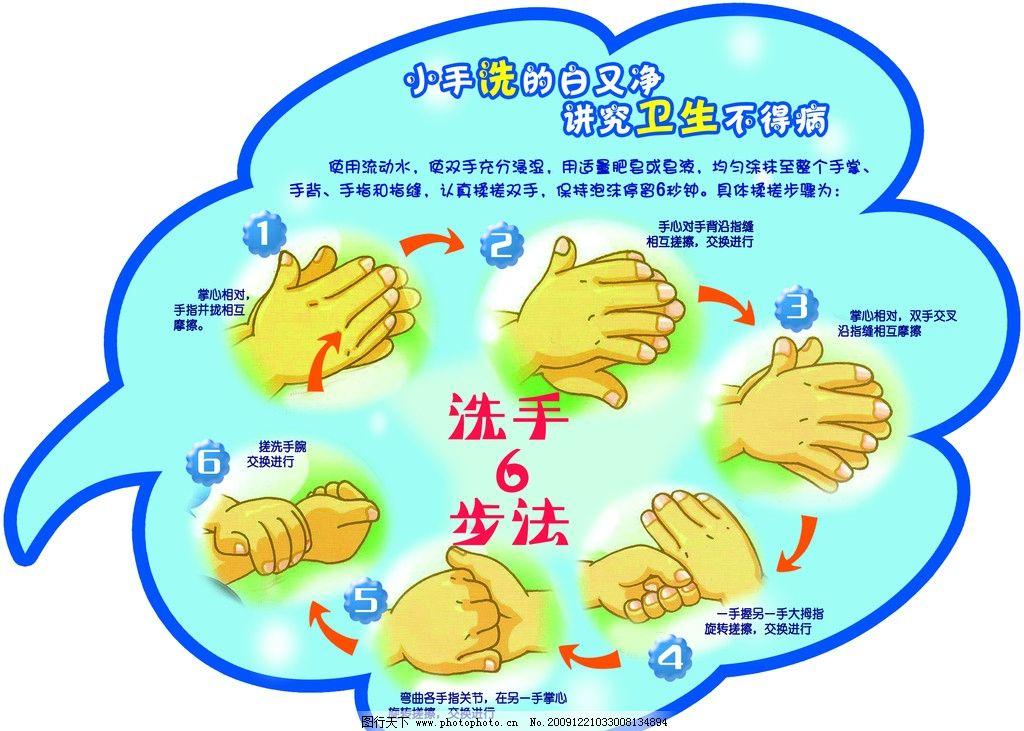 六步洗手法图片